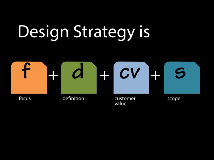 DesignStrategyDigital.051.jpg