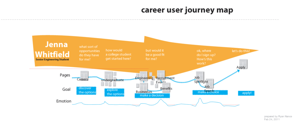 UTC-Career-Journey.png