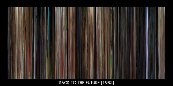 Back-To-The-Future.png