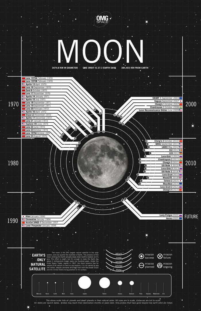 art-moon2.jpg