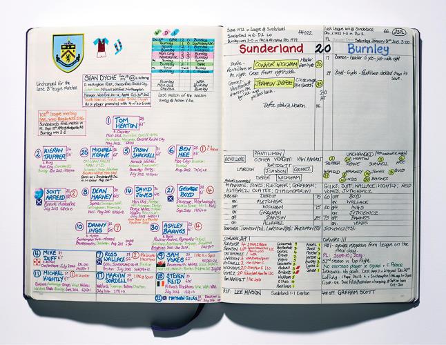 3046336-slide-s-4-peek-inside-the-gorgeous-notebooks-cheatsheetwebnick4.jpg