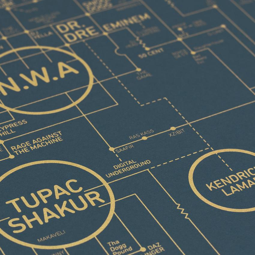 hip-hop-love-blueprint-art-print-dorothy-tupacshakur-2pac-nwa-kendricklamar_850x.jpg