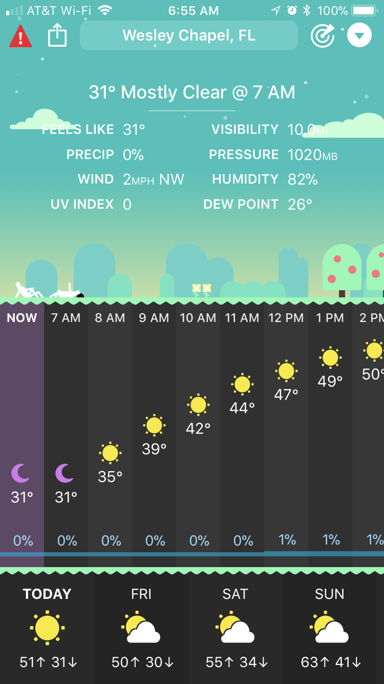 20180104 weather 655.PNG