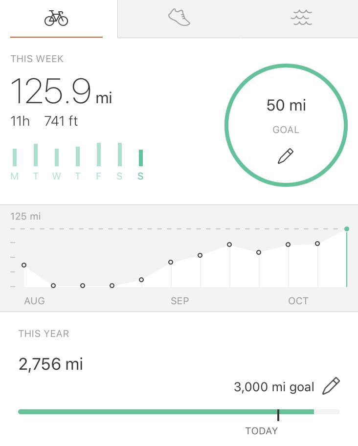20181021 bike miles.PNG