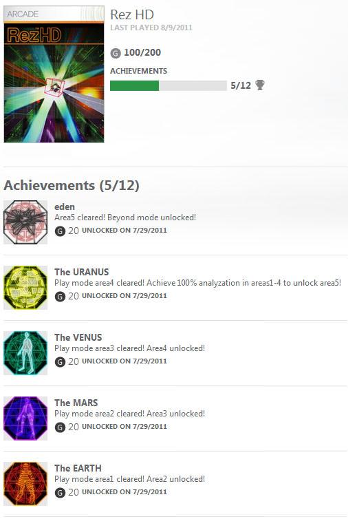 The achievements I unlocked for Rez HD.