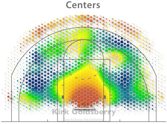 centers.jpg