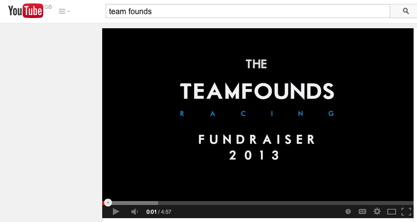 Team Founds Racing: Retrospecitve