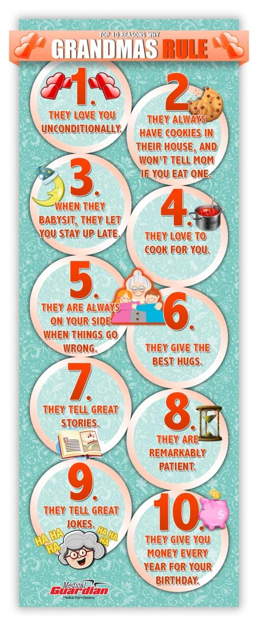 grandmas rule infographic