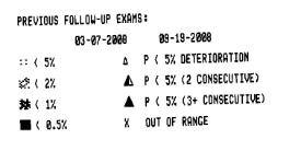7Oct2009 Case 4 GPA key code