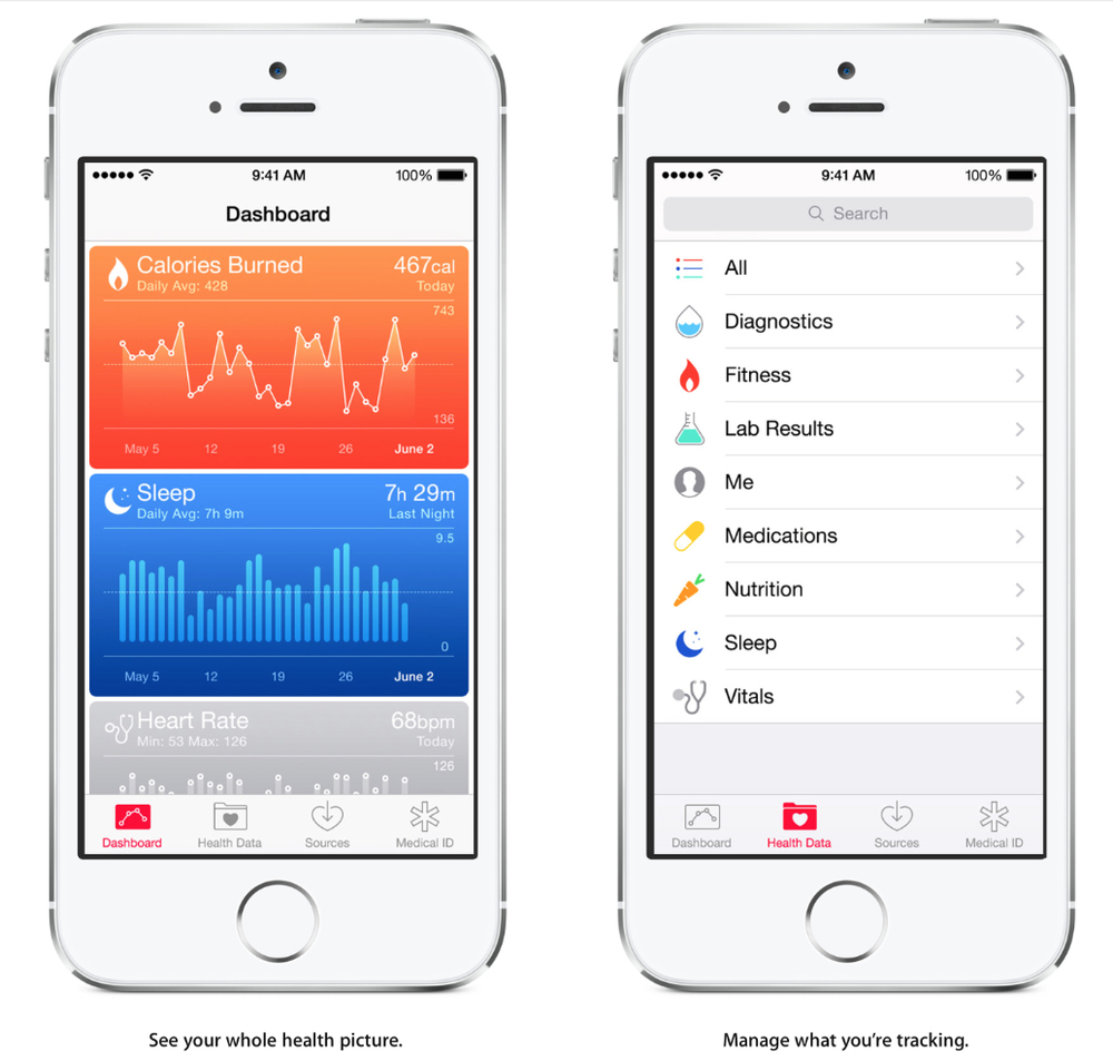 Apple's anticipated iOS Health dashboard.
