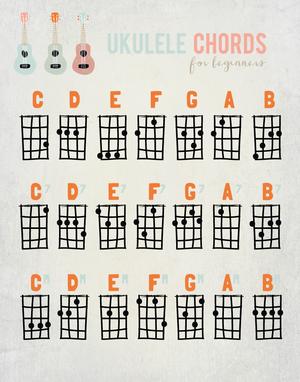 uke-chart.jpg