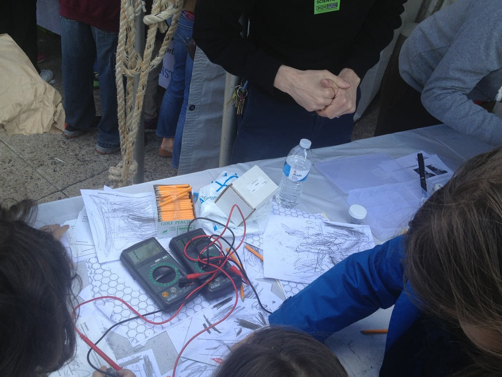 Kids using multimeters on graphite (lead) to measure voltage and current .. it made me squeal with joy