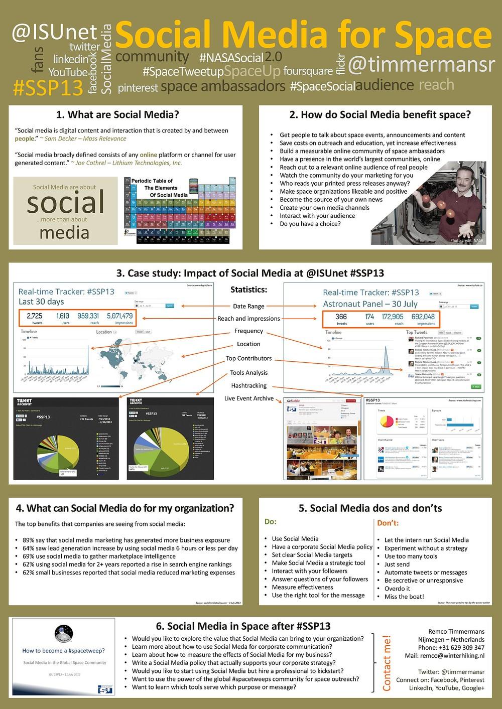 Poster_ISU_SocialMediaForSpace_2013.jpg
