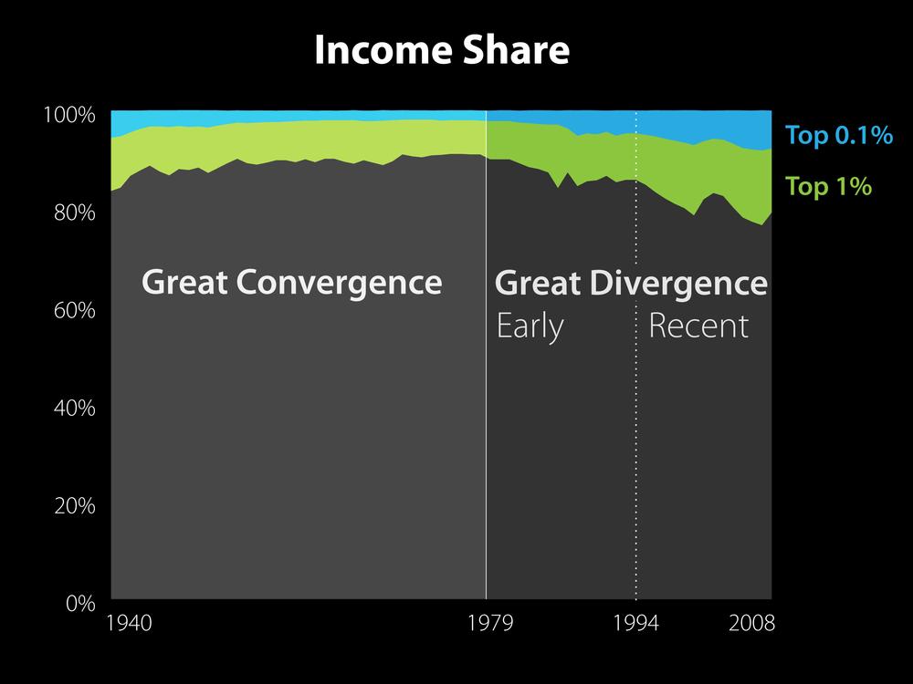 Slate_IncomeSlides-03.png