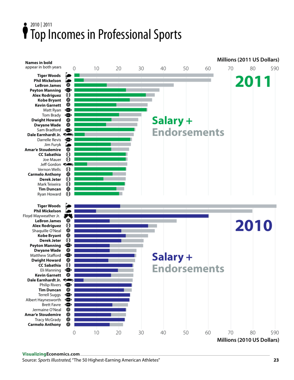 IncomeGuide_2013_Jan17_RGB_page 23_23.png