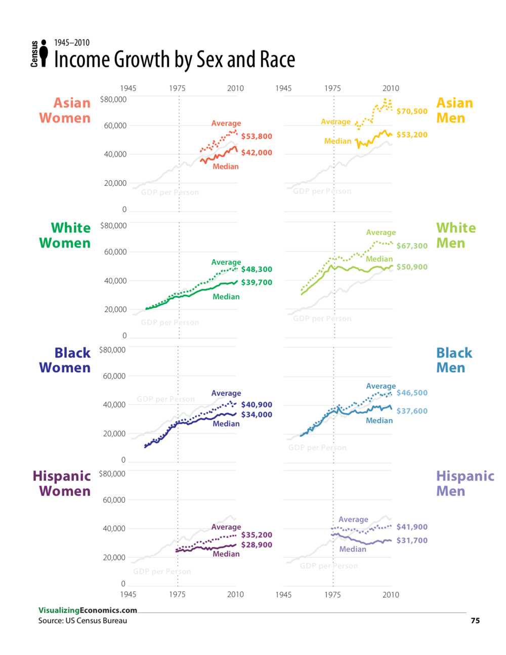visualizingeconomics.com