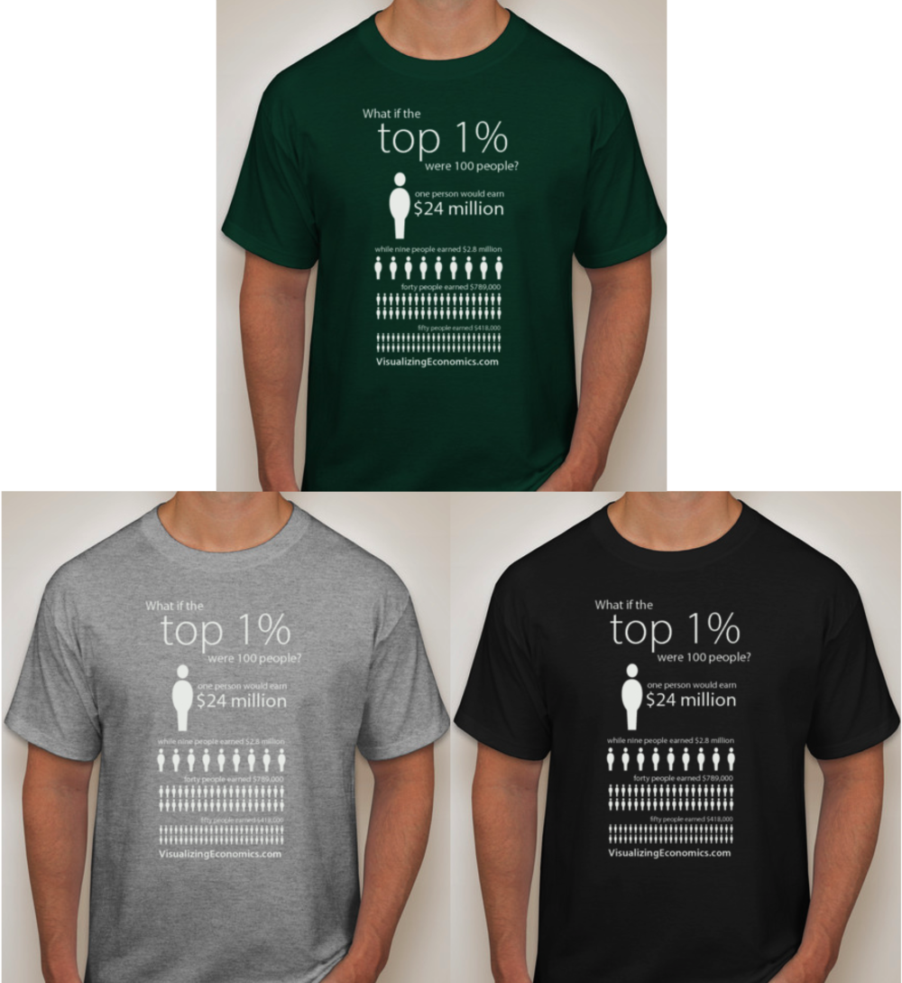 T-shirt Examples.png