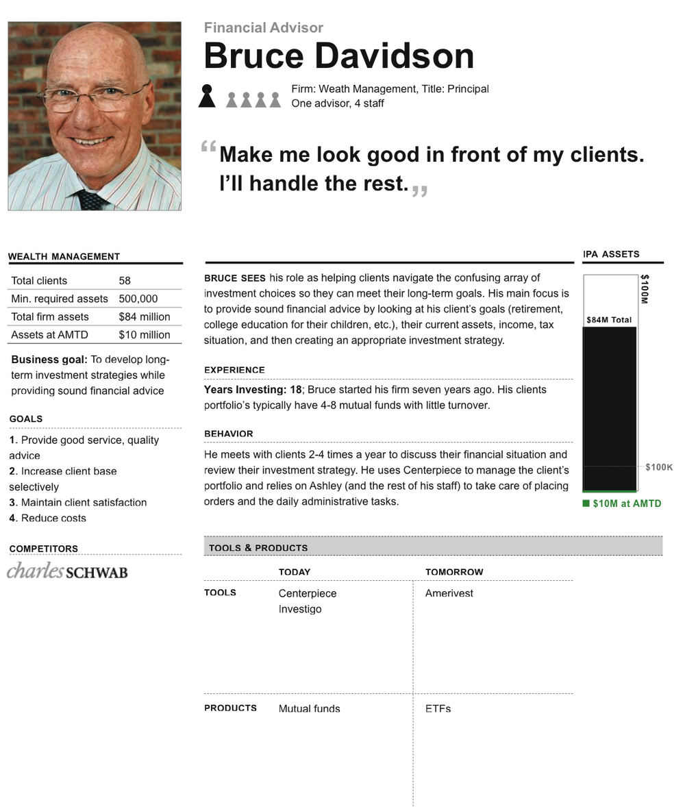 Advisor Persona