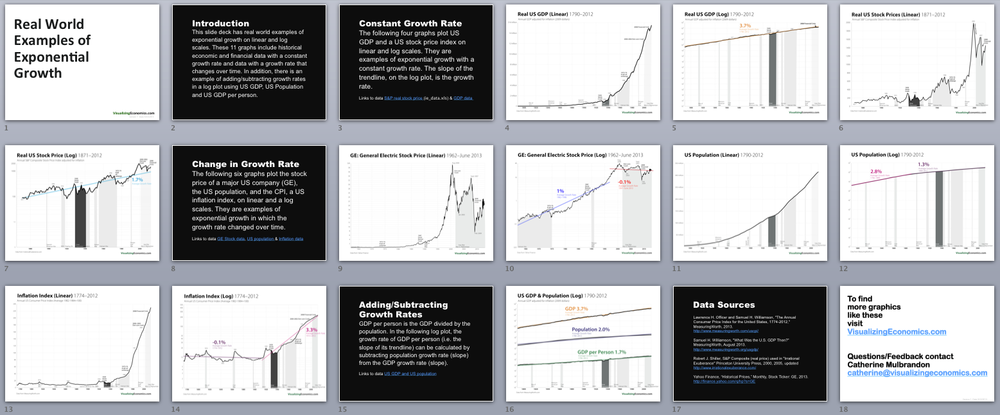 6 Real World Examples Of Exponential Growth In Powerpoint