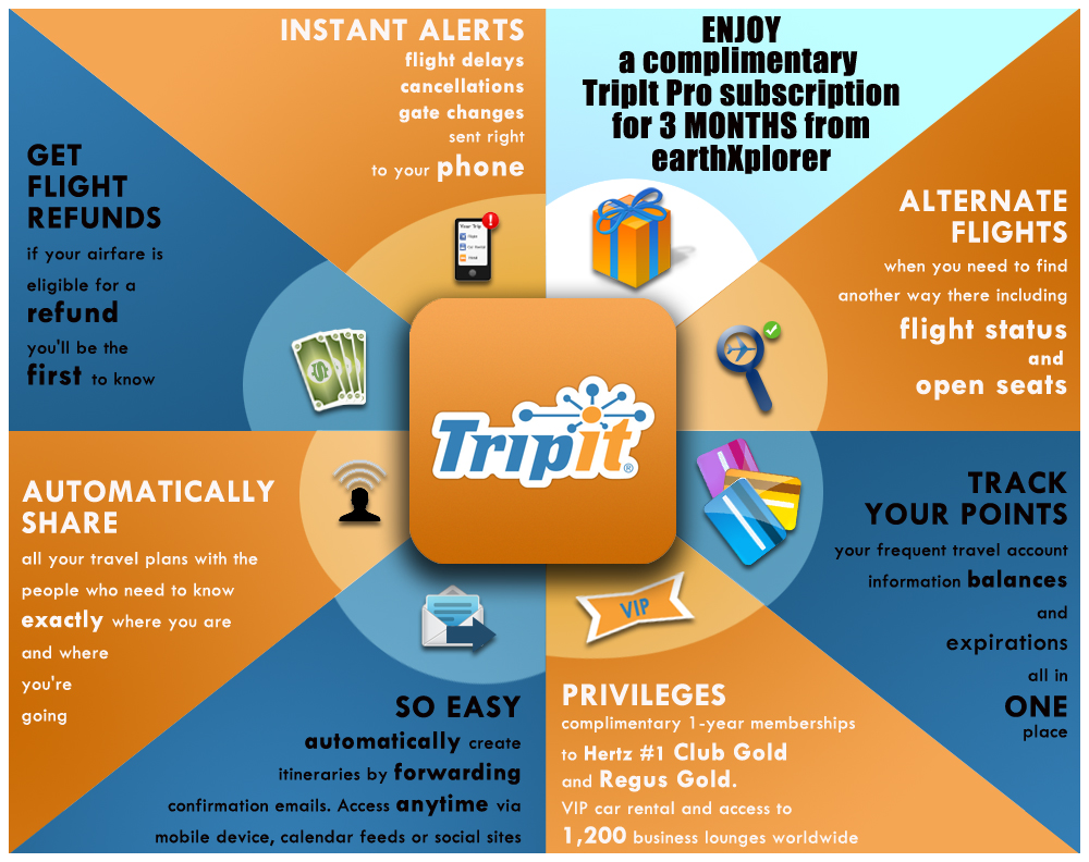 tripit-app-explore-the-technews