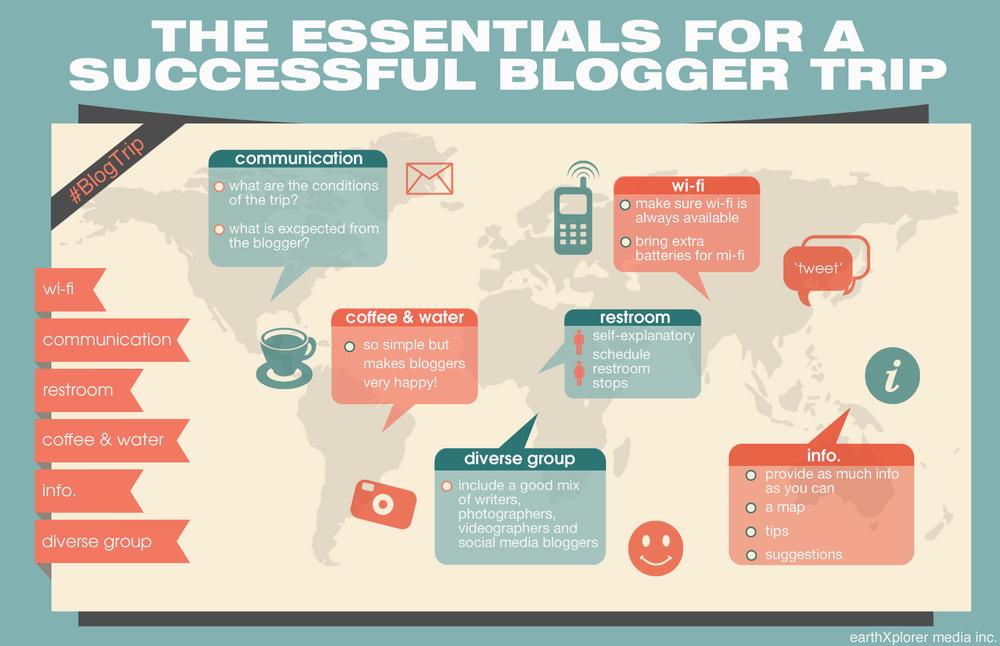 blogger trip Infographic.jpg