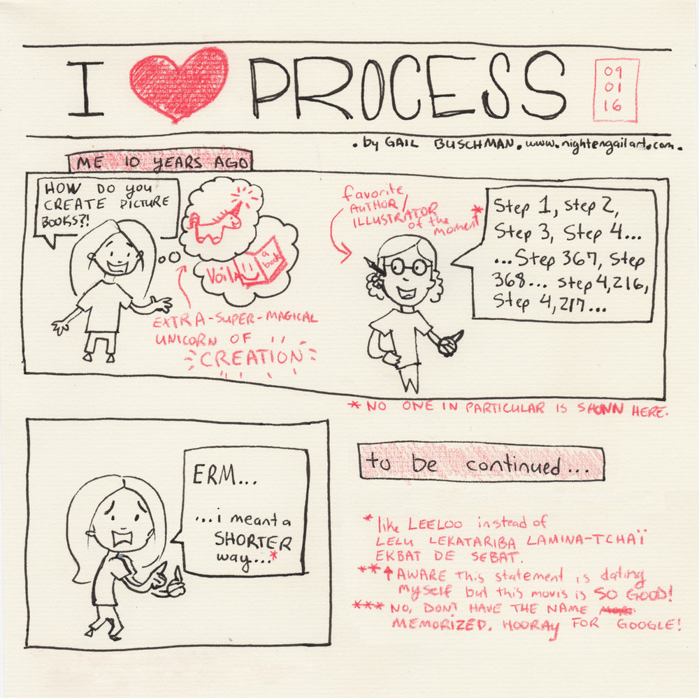 i heart process part 1