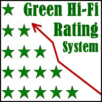 Introducing our Rating System