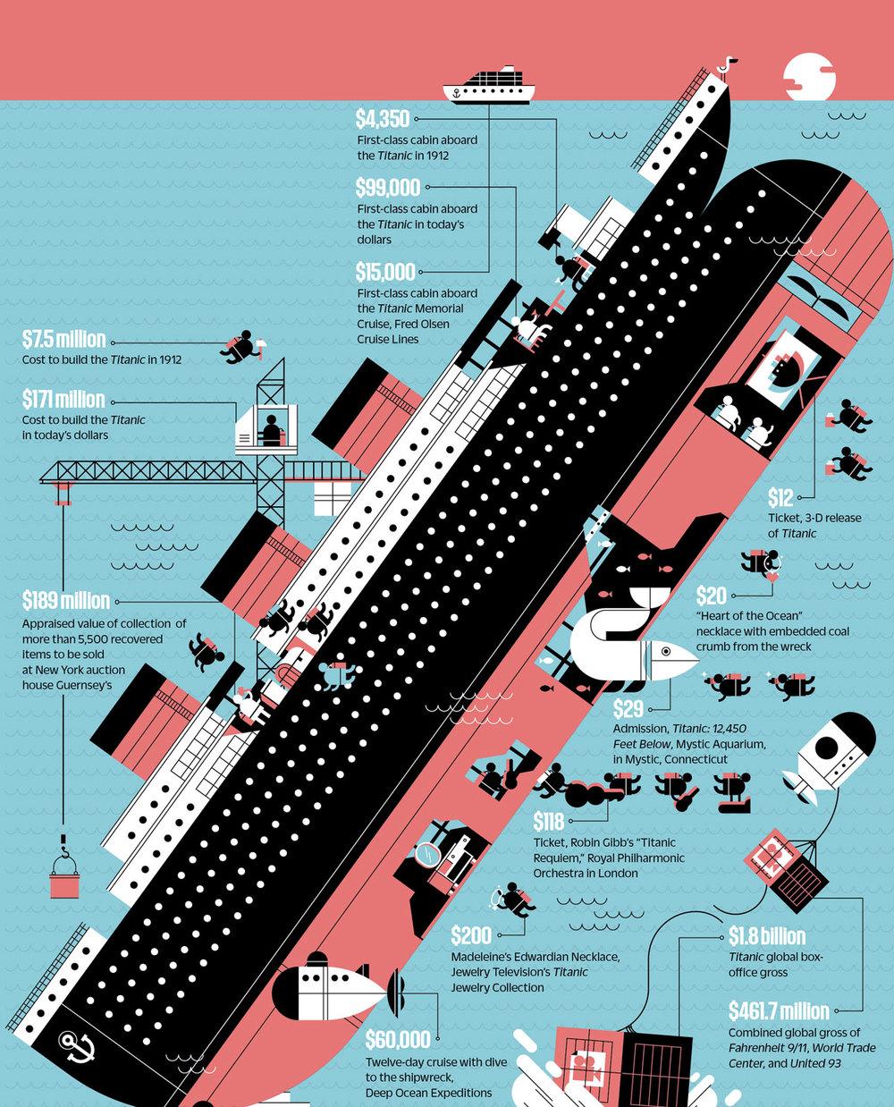 titanic-graphic-xl.jpg