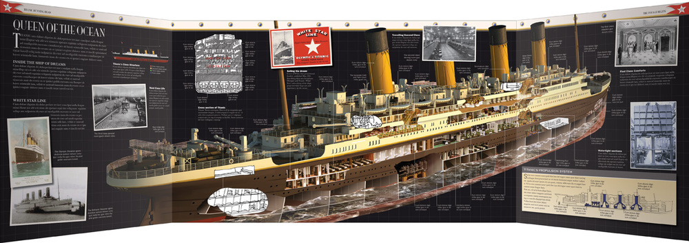 Titanic_infographic (14).jpg