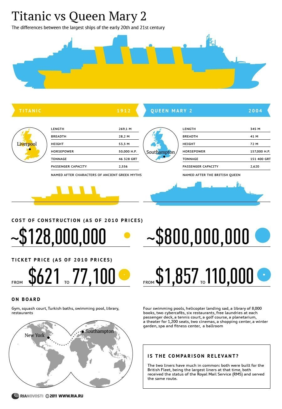 Titanic_infographic (2).jpg