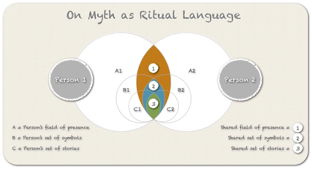 myth_1.png