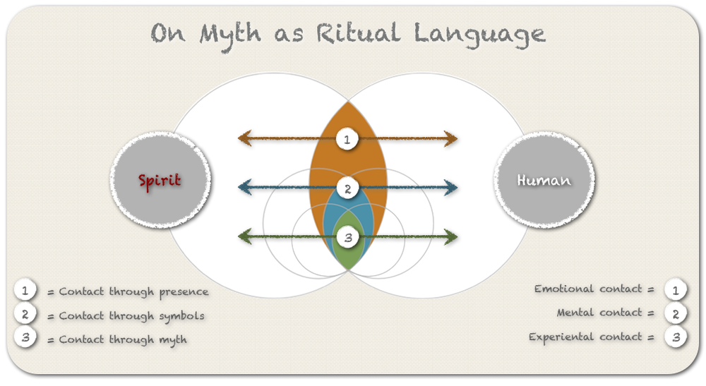 myth_3.png