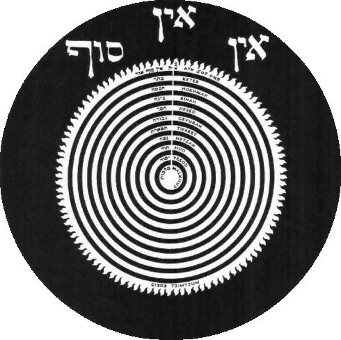 EtzChiim_circle.png