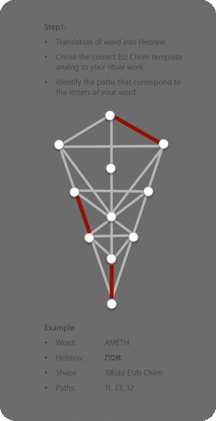 Sigilization_3.png