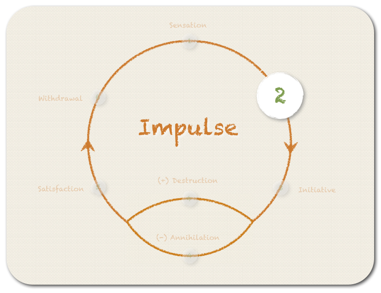 The second step - IMPULSE