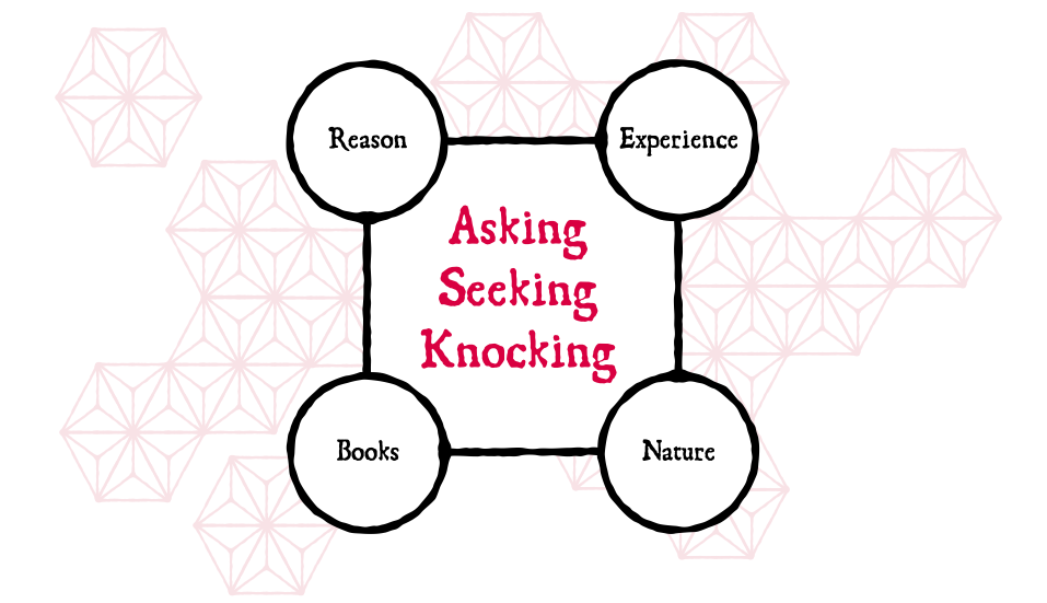 Asking Seeking Knocking.png