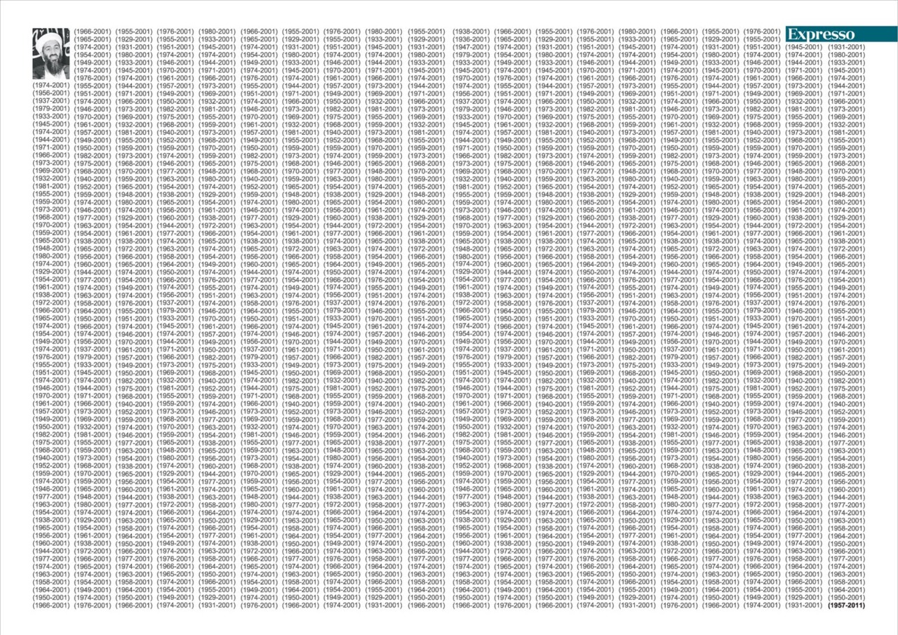 Expresso, a Portugese newspaper, ran this when Osama Bin Laden was killed. It's incredible: the birth and death year of every victim of 9/11, with the bolded proof that Osama got 10 more years than these people.   Powerful, and brilliantly done.