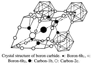 מימין זהב מורכב סופי, למעלהמבנה קריסטלי של הסגסוגת, מתוךhttp://sti.epfl.ch/page-75095-en.html