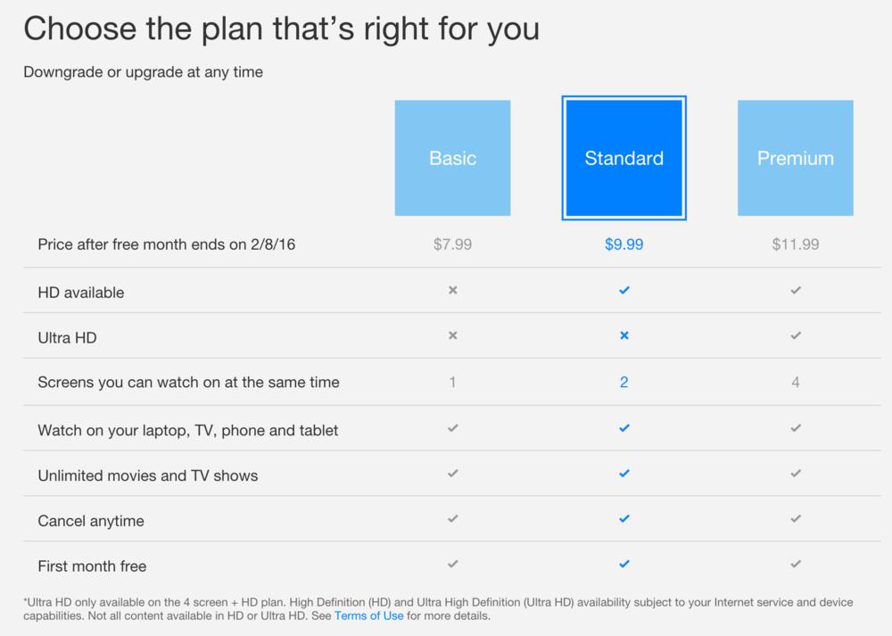 netflix prices מחירים נטפליקס