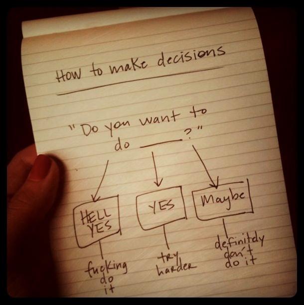 Snel goede beslissingen maken!