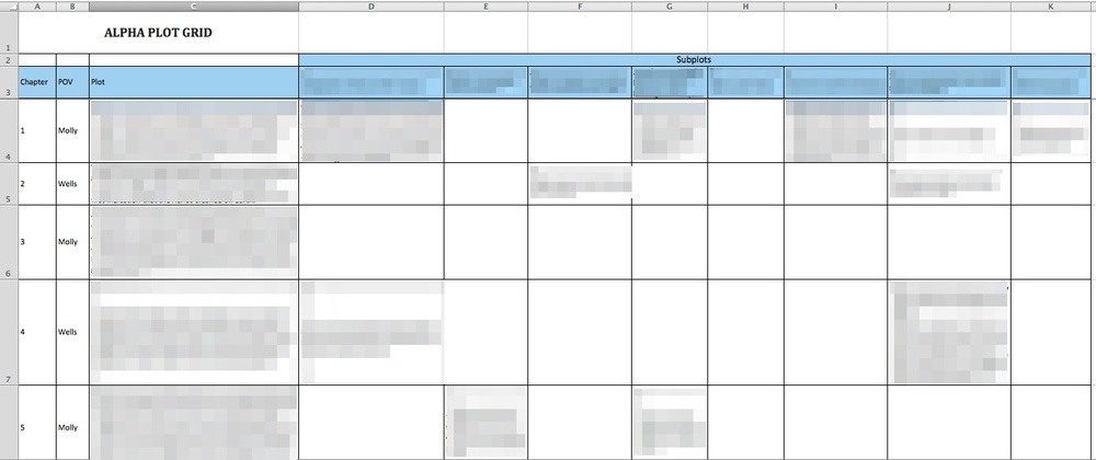 The spreadsheet used for Alpha...looking like a redacted court document.