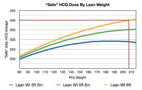 lean hcq dose.jpg