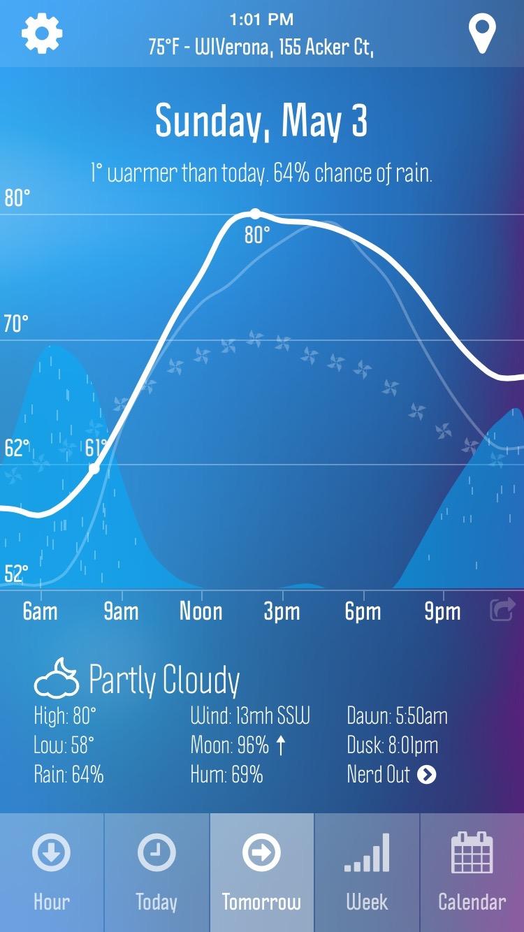 WeatherNerd Tomorrow view