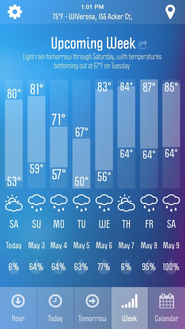 WeatherNerd Week View
