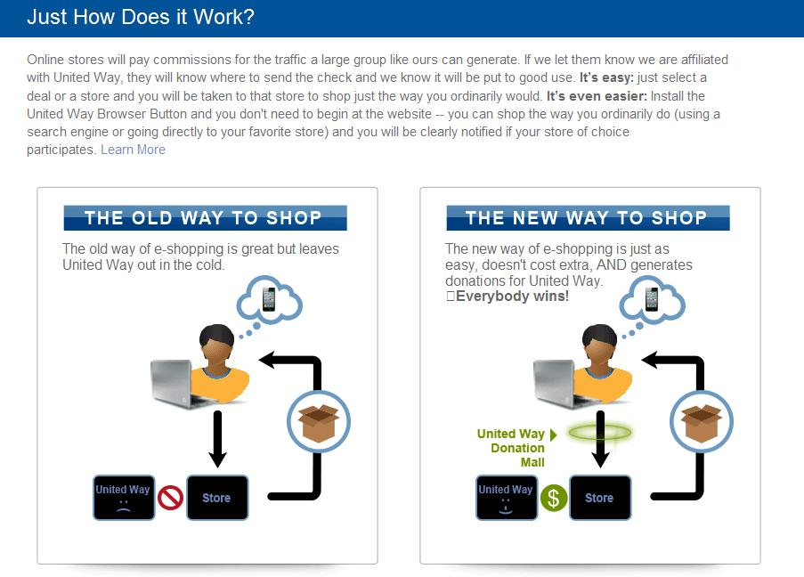 Shop & Give - How Does It Work.JPG