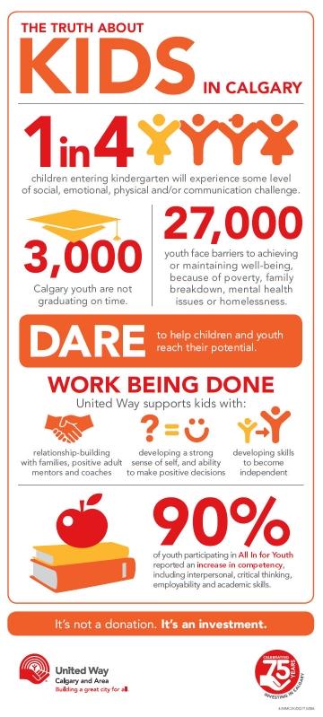 UW Calgary 2015 Infographic - Kids.jpg