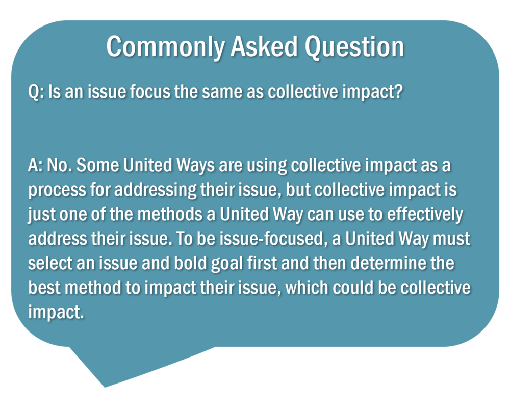 CAQ - Is IF the Same as Collective Impact 2.png