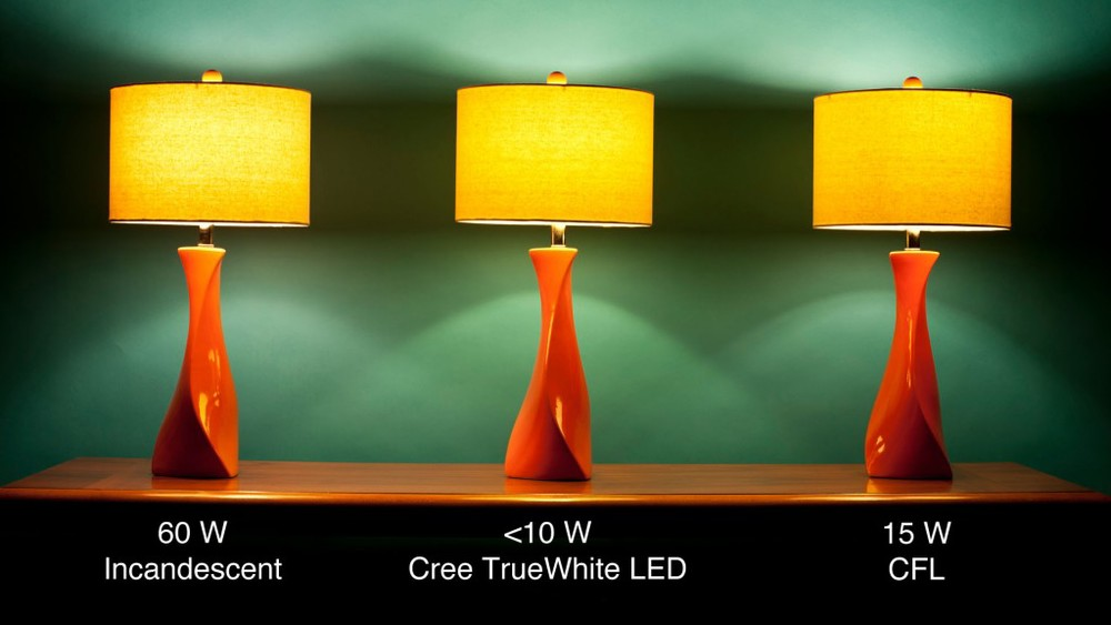 Light-Comparison-cree-truewhite-LED-bulb-versus-CFL-and-incandescent.jpg