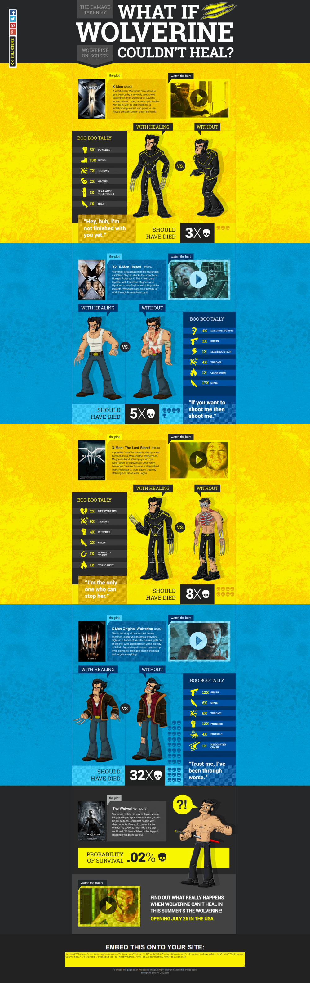 Wolverine Infographic  What If Wolverine Couldn t Heal .png