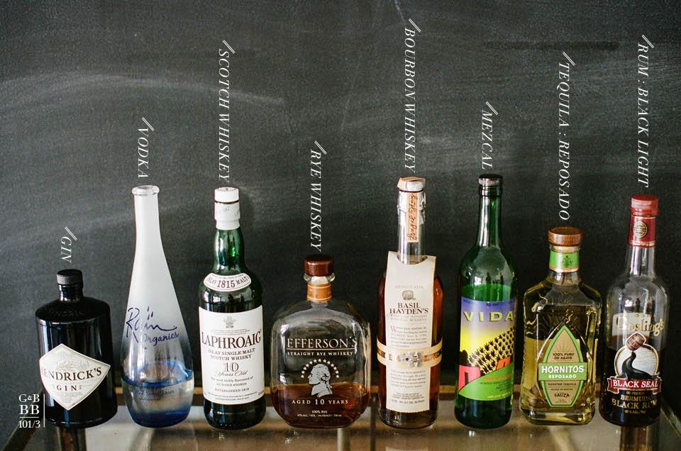 71 Recipe_Bar Basics 101 spirits2.jpg